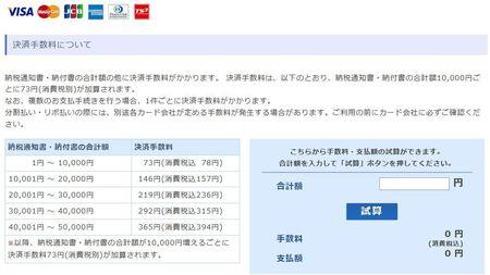 自動車税カード払い手数料.JPG